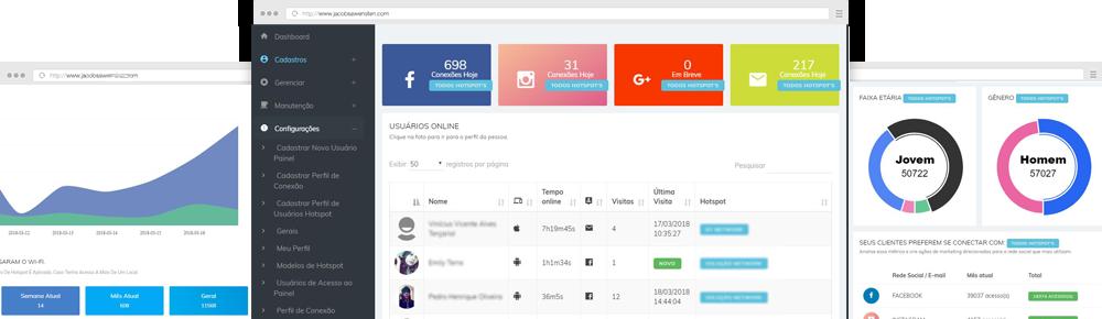 Sistema de wifi para clientes, hotspot social tda